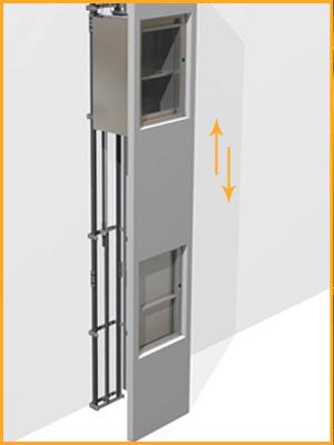 Instalación de ascensores para minicargas